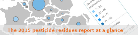 The 2015 pesticides residues report at a glance
